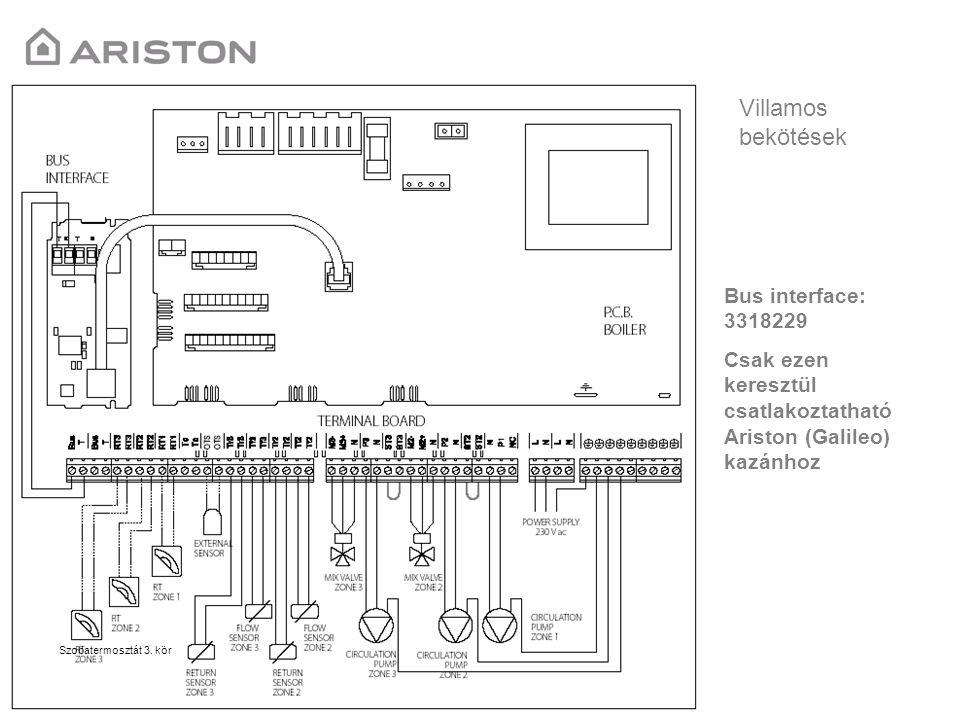 Villamos bekötések Szobatermosztát 3. kör Bus interface: 3318229 Csak ezen keresztül csatlakoztatható Ariston (Galileo) kazánhoz