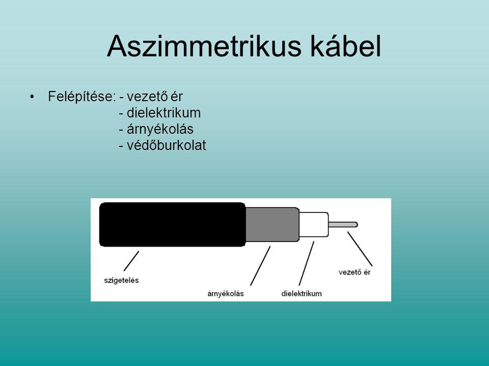 Aszimmetrikus kábel Felépítése: - vezető ér - dielektrikum - árnyékolás - védőburkolat