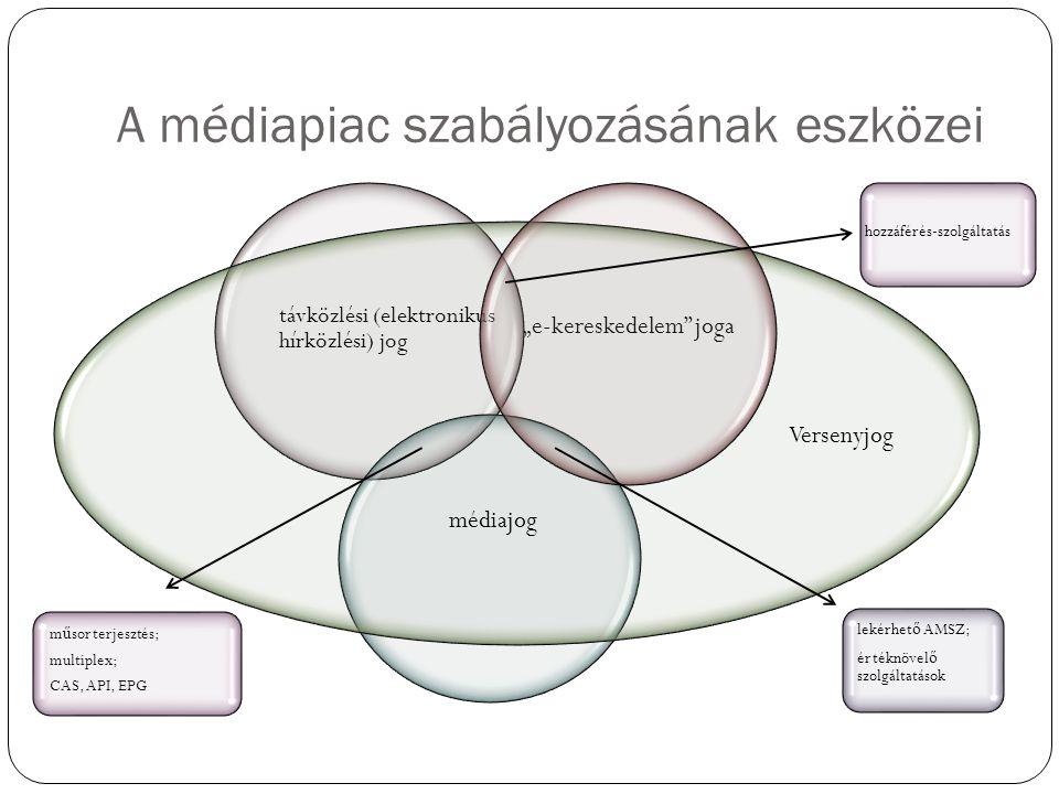 """A médiapiac szabályozásának eszközei """"e-kereskedelem joga távközlési (elektronikus hírközlési) jog lekérhet ő AMSZ; értéknövel ő szolgáltatások médiajog m ű sorterjesztés; multiplex; CAS, API, EPG hozzáférés-szolgáltatás Versenyjog"""