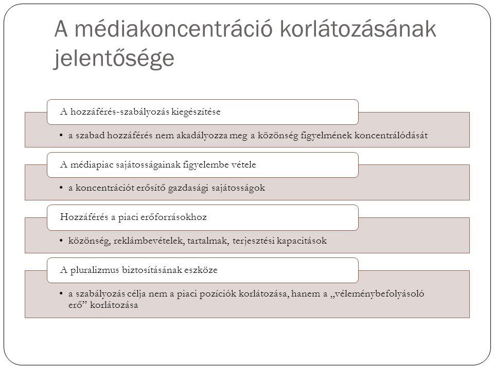 """A médiakoncentráció korlátozásának jelentősége a szabad hozzáférés nem akadályozza meg a közönség figyelmének koncentrálódását A hozzáférés-szabályozás kiegészítése a koncentrációt erősítő gazdasági sajátosságok A médiapiac sajátosságainak figyelembe vétele közönség, reklámbevételek, tartalmak, terjesztési kapacitások Hozzáférés a piaci erőforrásokhoz a szabályozás célja nem a piaci pozíciók korlátozása, hanem a """"véleménybefolyásoló erő korlátozása A pluralizmus biztosításának eszköze"""