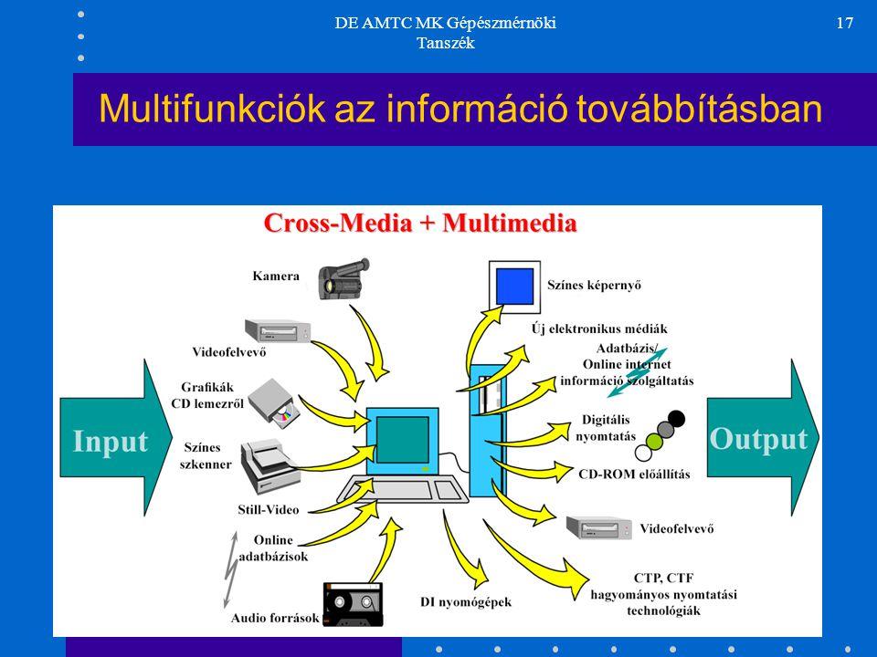 DE AMTC MK Gépészmérnöki Tanszék 17 Multifunkciók az információ továbbításban