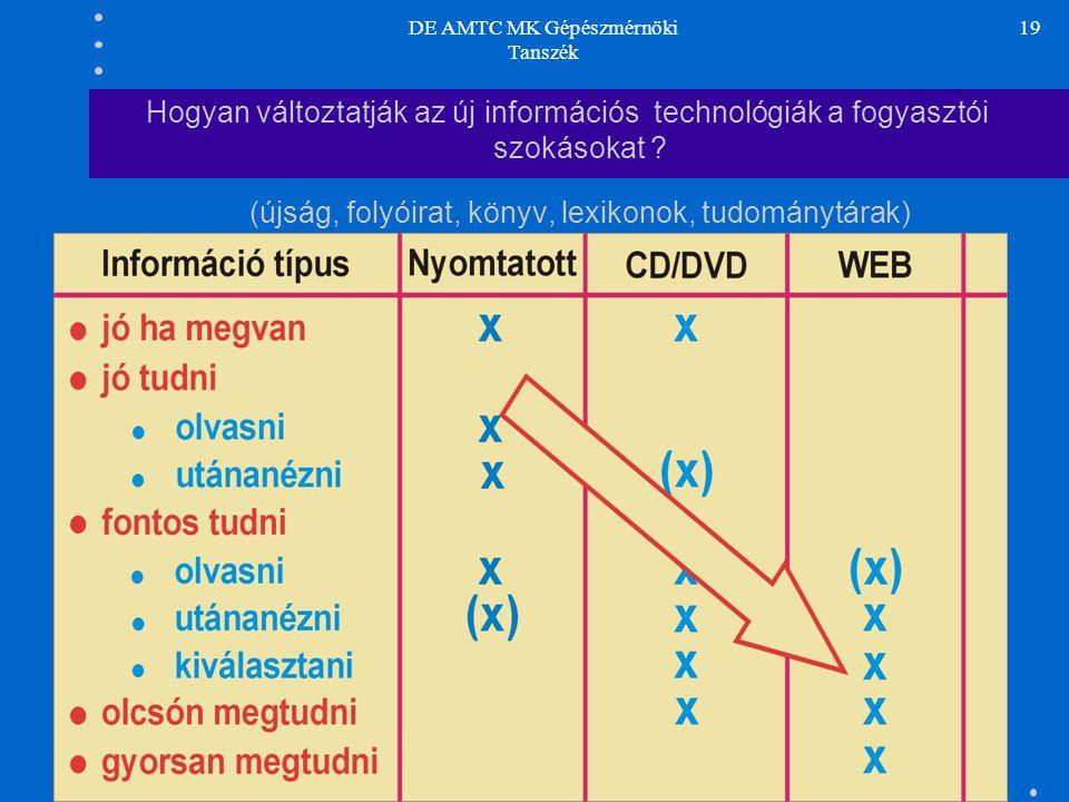 DE AMTC MK Gépészmérnöki Tanszék 19 Hogyan változtatják az új információs technológiák a fogyasztói szokásokat ? (újság, folyóirat, könyv, lexikonok,
