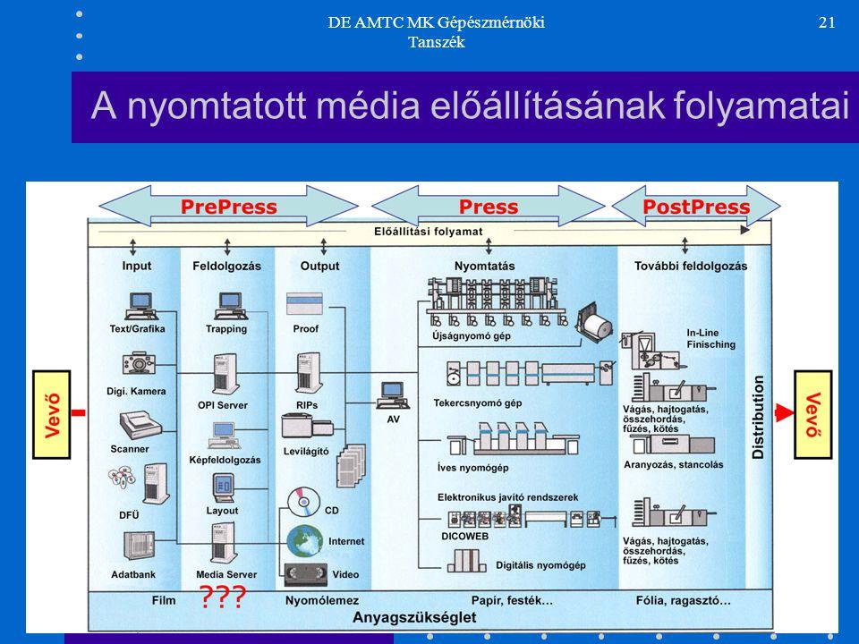 DE AMTC MK Gépészmérnöki Tanszék 21 A nyomtatott média előállításának folyamatai