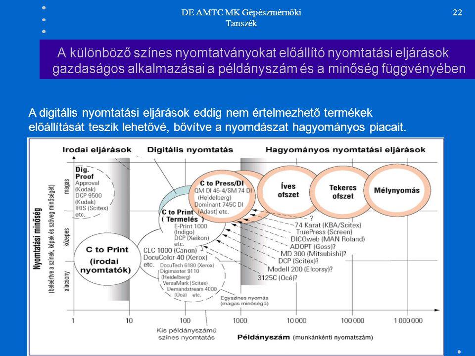 DE AMTC MK Gépészmérnöki Tanszék 22 A különböző színes nyomtatványokat előállító nyomtatási eljárások gazdaságos alkalmazásai a példányszám és a minős