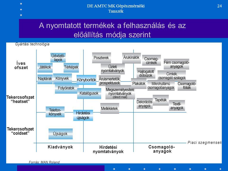 DE AMTC MK Gépészmérnöki Tanszék 24 A nyomtatott termékek a felhasználás és az előállítás módja szerint