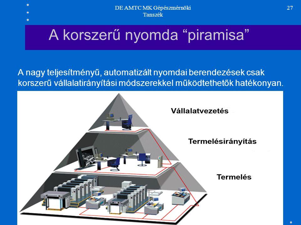 """DE AMTC MK Gépészmérnöki Tanszék 27 A korszerű nyomda """"piramisa"""" A nagy teljesítményű, automatizált nyomdai berendezések csak korszerű vállalatirányít"""