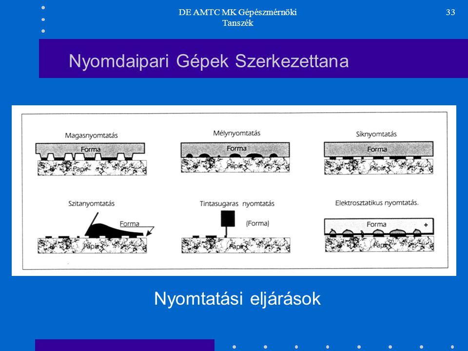 DE AMTC MK Gépészmérnöki Tanszék 33 Nyomdaipari Gépek Szerkezettana Nyomtatási eljárások
