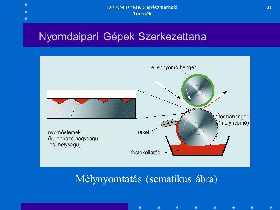 DE AMTC MK Gépészmérnöki Tanszék 36 Nyomdaipari Gépek Szerkezettana Mélynyomtatás (sematikus ábra)