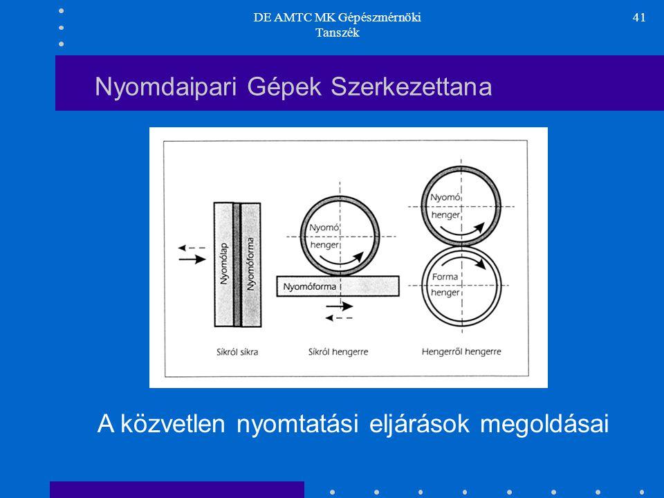 DE AMTC MK Gépészmérnöki Tanszék 41 Nyomdaipari Gépek Szerkezettana A közvetlen nyomtatási eljárások megoldásai