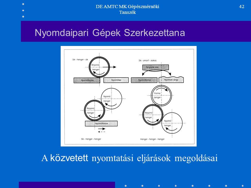 DE AMTC MK Gépészmérnöki Tanszék 42 Nyomdaipari Gépek Szerkezettana A közvetett nyomtatási eljárások megoldásai