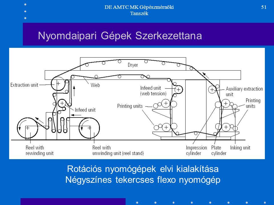 DE AMTC MK Gépészmérnöki Tanszék 51 Nyomdaipari Gépek Szerkezettana Rotációs nyomógépek elvi kialakítása Négyszínes tekercses flexo nyomógép