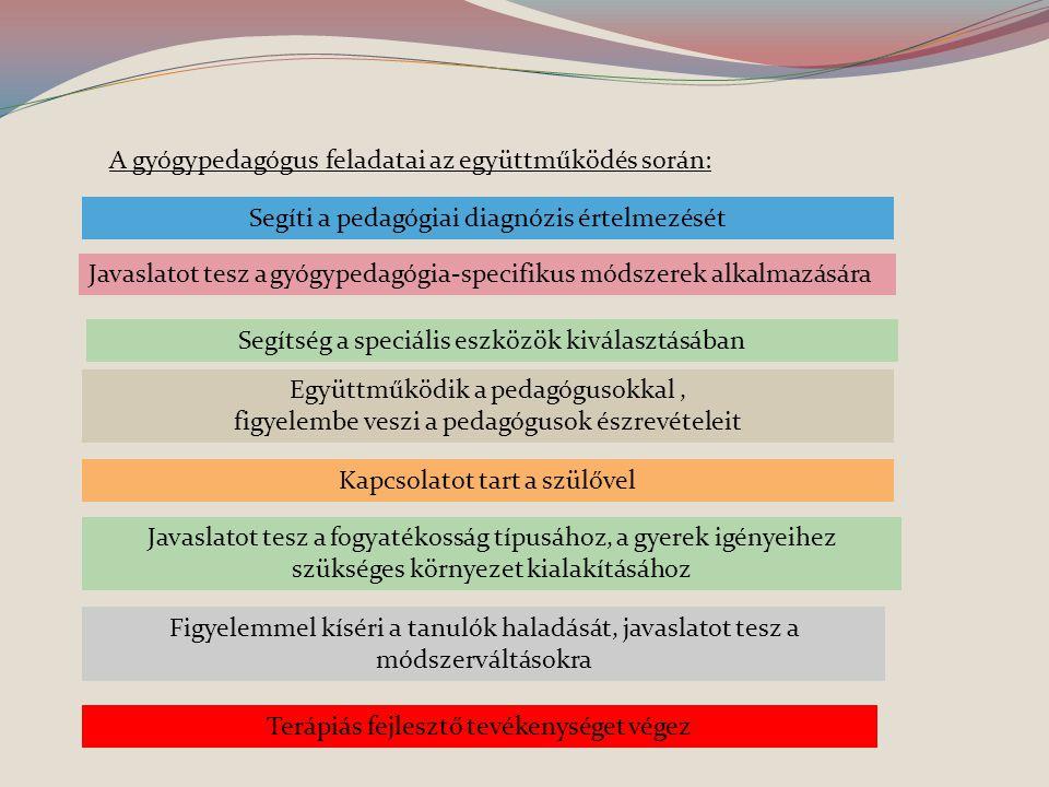 A gyógypedagógus feladatai az együttműködés során: Segíti a pedagógiai diagnózis értelmezését Javaslatot tesz a gyógypedagógia-specifikus módszerek al