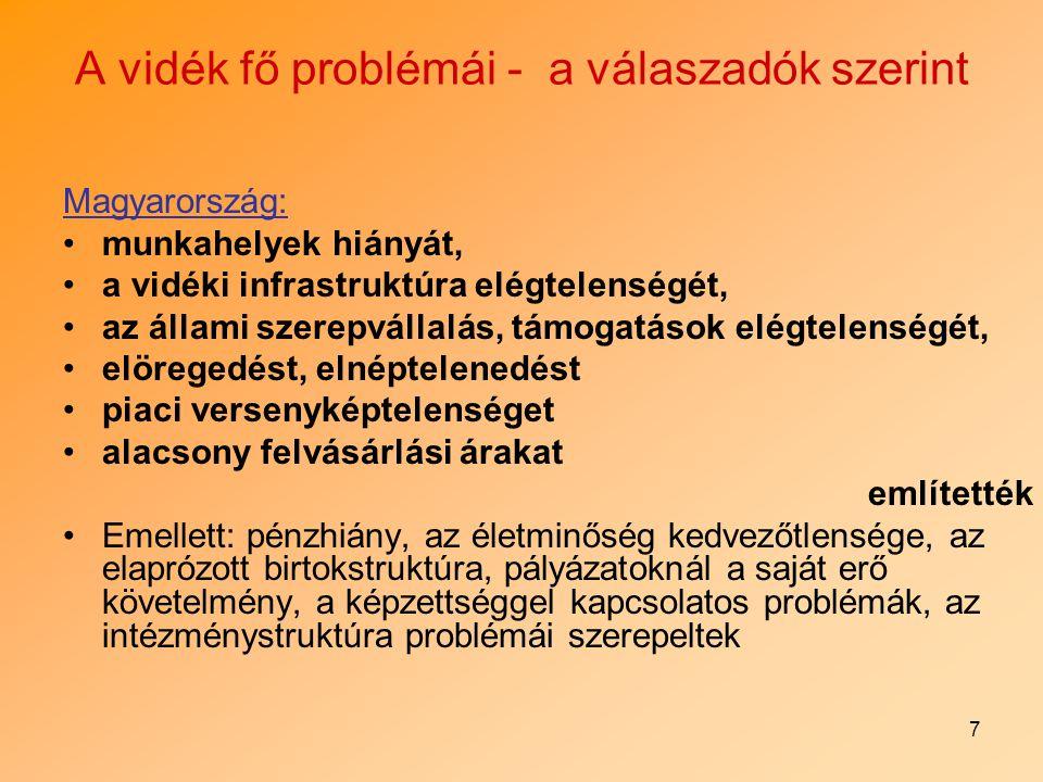 7 A vidék fő problémái - a válaszadók szerint Magyarország: munkahelyek hiányát, a vidéki infrastruktúra elégtelenségét, az állami szerepvállalás, tám