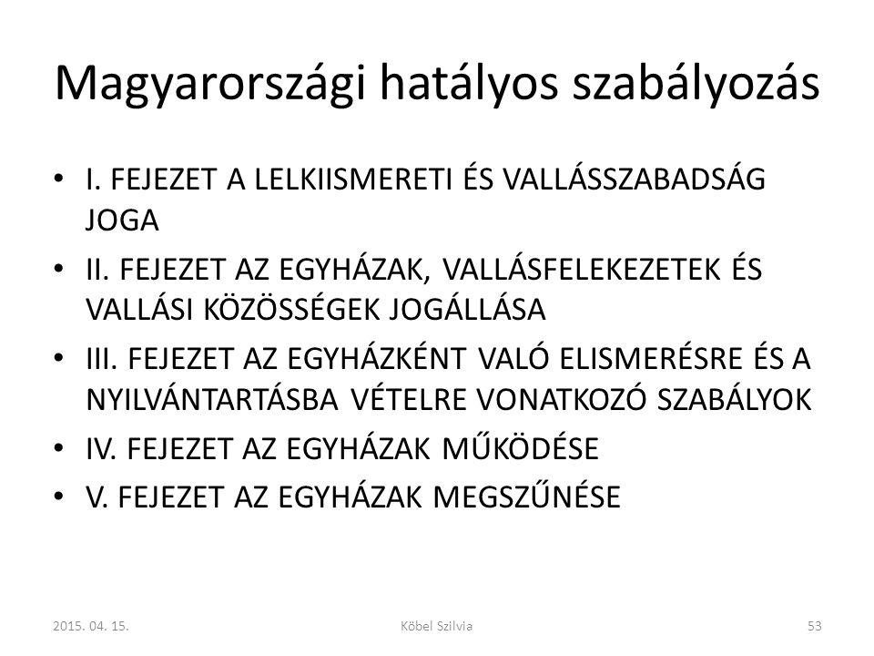 Magyarországi hatályos szabályozás I. FEJEZET A LELKIISMERETI ÉS VALLÁSSZABADSÁG JOGA II. FEJEZET AZ EGYHÁZAK, VALLÁSFELEKEZETEK ÉS VALLÁSI KÖZÖSSÉGEK