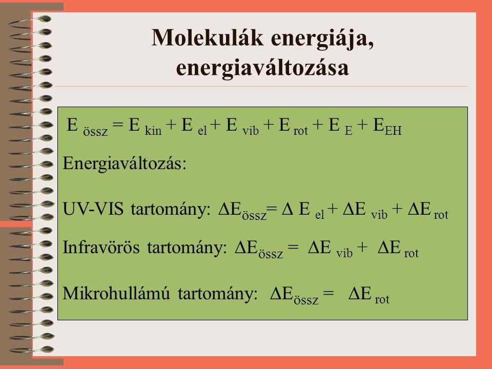 Molekulák energiája, energiaváltozása E össz = E kin + E el + E vib + E rot + E E + E EH Energiaváltozás: UV-VIS tartomány:  E össz =  E el +  E vi