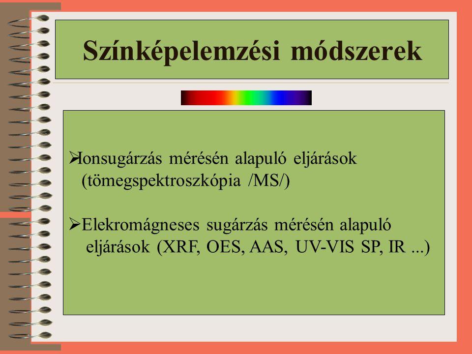 Színképelemzési módszerek  Ionsugárzás mérésén alapuló eljárások (tömegspektroszkópia /MS/)  Elekromágneses sugárzás mérésén alapuló eljárások (XRF,
