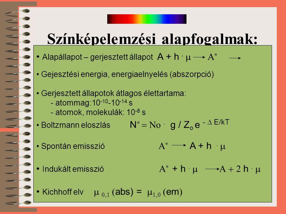 Színképelemzési alapfogalmak: Alapállapot – gerjesztett állapot A + h    Gejesztési energia, energiaelnyelés (abszorpció) Gerjesztett álla