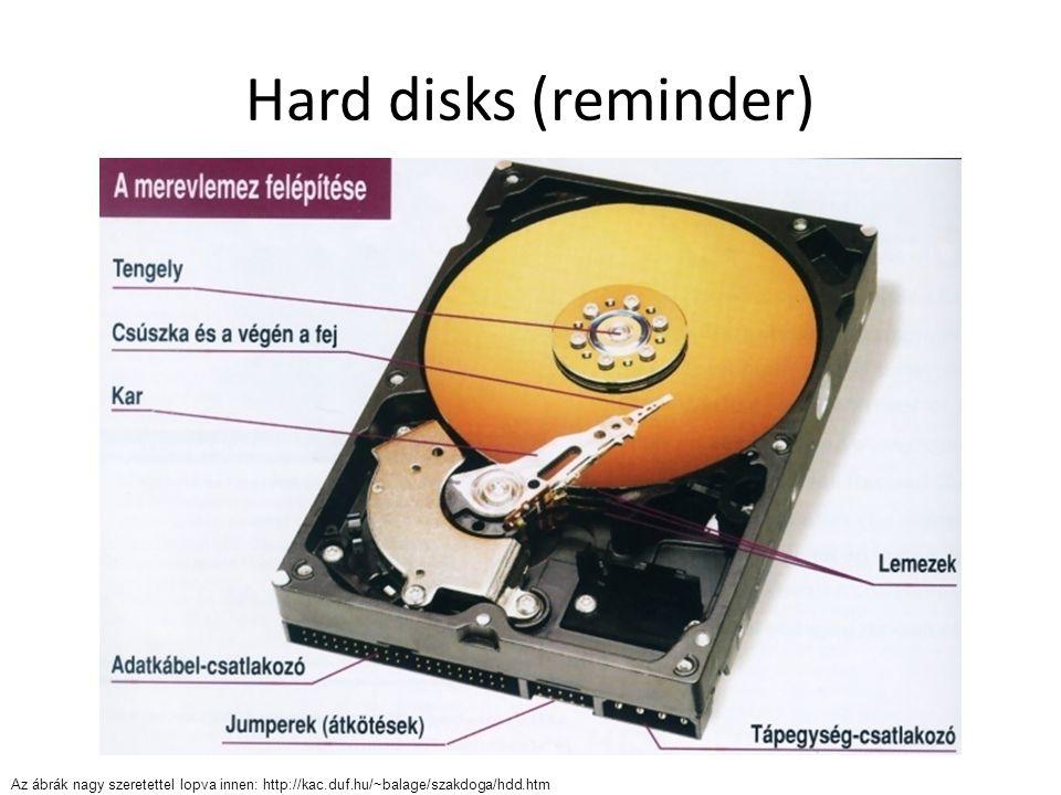 Hard disks (reminder) Az ábrák nagy szeretettel lopva innen: http://kac.duf.hu/~balage/szakdoga/hdd.htm