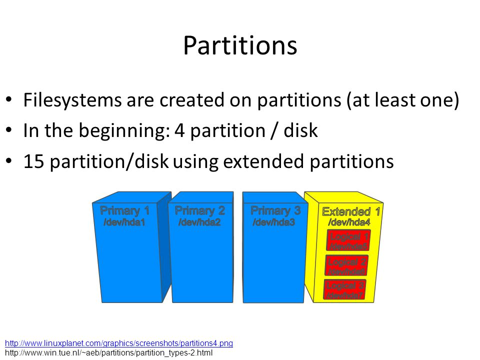 Partitions Filesystems are created on partitions (at least one) In the beginning: 4 partition / disk 15 partition/disk using extended partitions http://www.linuxplanet.com/graphics/screenshots/partitions4.png http://www.win.tue.nl/~aeb/partitions/partition_types-2.html