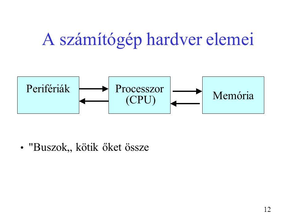 12 A számítógép hardver elemei Perifériák Processzor (CPU) Memória
