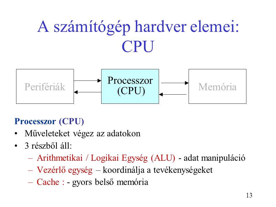 13 A számítógép hardver elemei: CPU Processzor (CPU) Műveleteket végez az adatokon 3 részből áll: –Arithmetikai / Logikai Egység (ALU) - adat manipulá