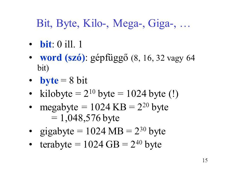15 Bit, Byte, Kilo-, Mega-, Giga-, … bit: 0 ill. 1 word (szó): gépfüggő (8, 16, 32 vagy 64 bit) byte = 8 bit kilobyte = 2 10 byte = 1024 byte (!) mega