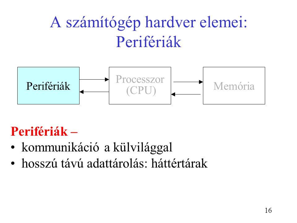 16 A számítógép hardver elemei: Perifériák Perifériák Processzor (CPU) Memória Perifériák – kommunikáció a külvilággal hosszú távú adattárolás: háttér
