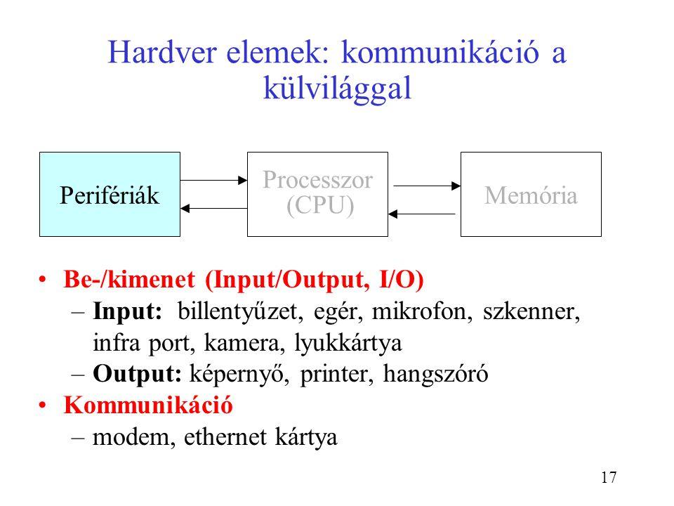 17 Hardver elemek: kommunikáció a külvilággal Perifériák Processzor (CPU) Memória Be-/kimenet (Input/Output, I/O) –Input: billentyűzet, egér, mikrofon