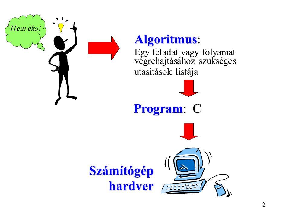 2 Algoritmus Algoritmus: Egy feladat vagy folyamat végrehajtásához szükséges utasítások listája Heuréka! Program: C Számítógép hardver