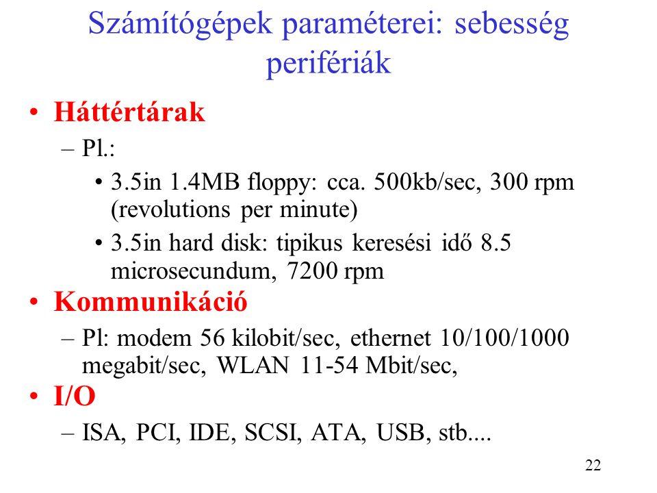 22 Számítógépek paraméterei: sebesség perifériák Háttértárak –Pl.: 3.5in 1.4MB floppy: cca. 500kb/sec, 300 rpm (revolutions per minute) 3.5in hard dis