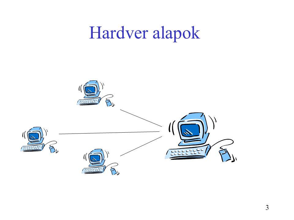 3 Hardver alapok