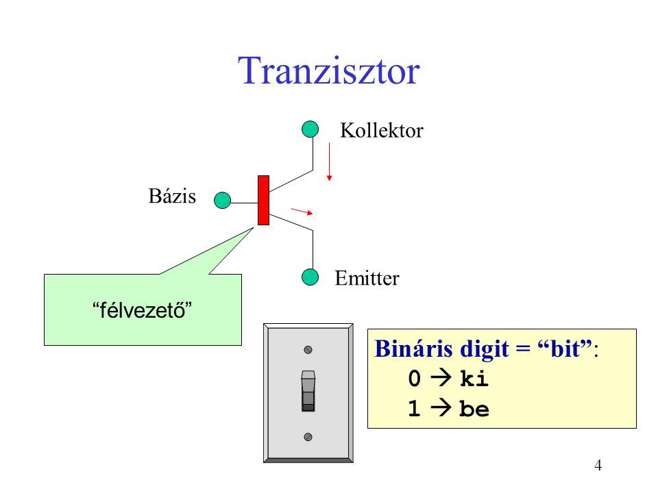 """4 Tranzisztor Bázis Kollektor Emitter """"félvezető"""" Bináris digit = """"bit"""": 0  ki 1  be"""