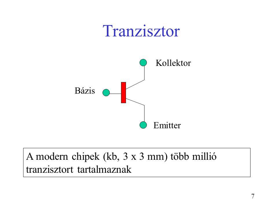 7 Tranzisztor Bázis Kollektor Emitter A modern chipek (kb, 3 x 3 mm) több millió tranzisztort tartalmaznak