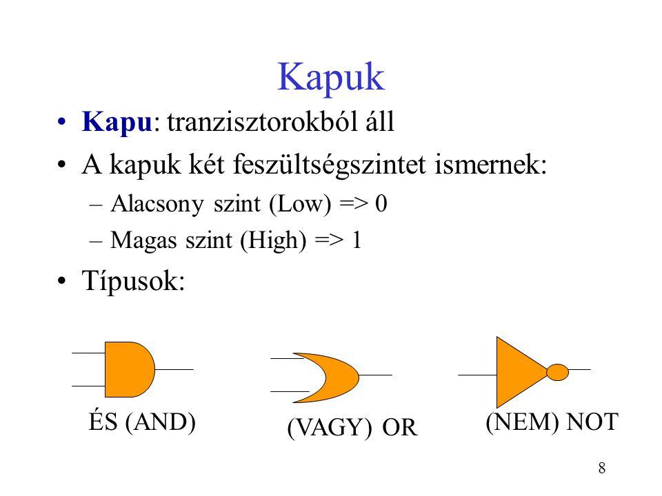 8 Kapuk Kapu: tranzisztorokból áll A kapuk két feszültségszintet ismernek: –Alacsony szint (Low) => 0 –Magas szint (High) => 1 Típusok: ÉS (AND) (VAGY
