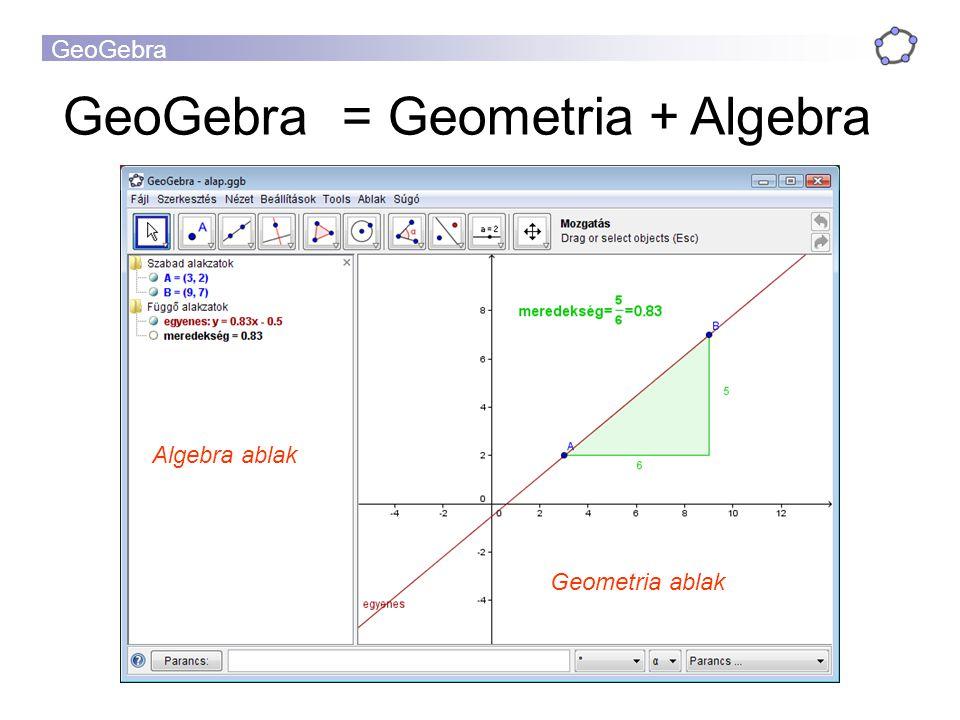 GeoGebra GeoGebra =GeometriaAlgebra+ Geometria ablak Algebra ablak