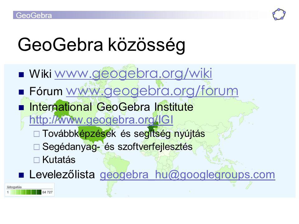 GeoGebra Wiki www.geogebra.org/wiki www.geogebra.org/wiki Fórum www.geogebra.org/forum www.geogebra.org/forum International GeoGebra Institute http://