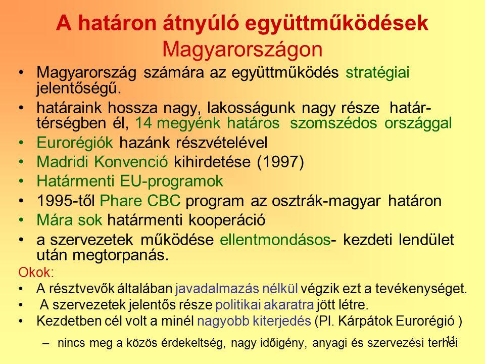 11 A határon átnyúló együttműködések Magyarországon Magyarország számára az együttműködés stratégiai jelentőségű. határaink hossza nagy, lakosságunk n