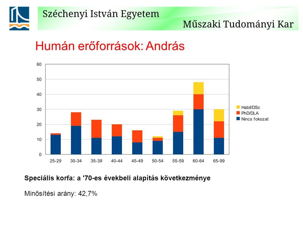 Humán erőforrások: András Speciális korfa: a 70-es évekbeli alapítás következménye Minősítési arány: 42,7%