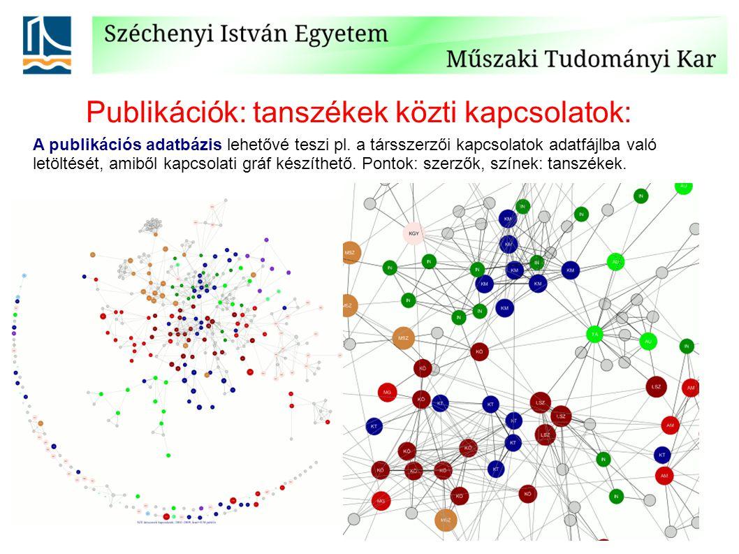 Publikációk: tanszékek közti kapcsolatok: András A publikációs adatbázis lehetővé teszi pl.