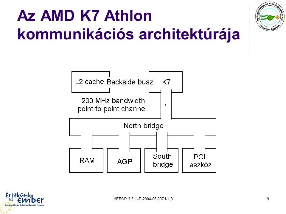 HEFOP 3.3.1–P-2004-06-0071/1.019 Az AMD K7 Athlon kommunikációs architektúrája