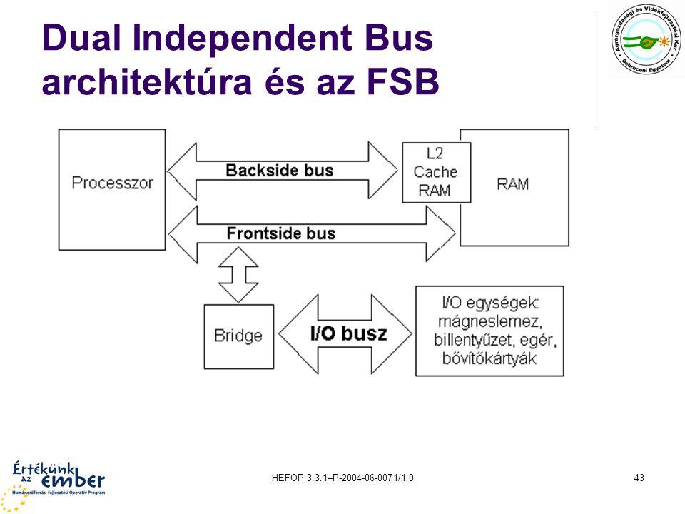 HEFOP 3.3.1–P-2004-06-0071/1.043 Dual Independent Bus architektúra és az FSB