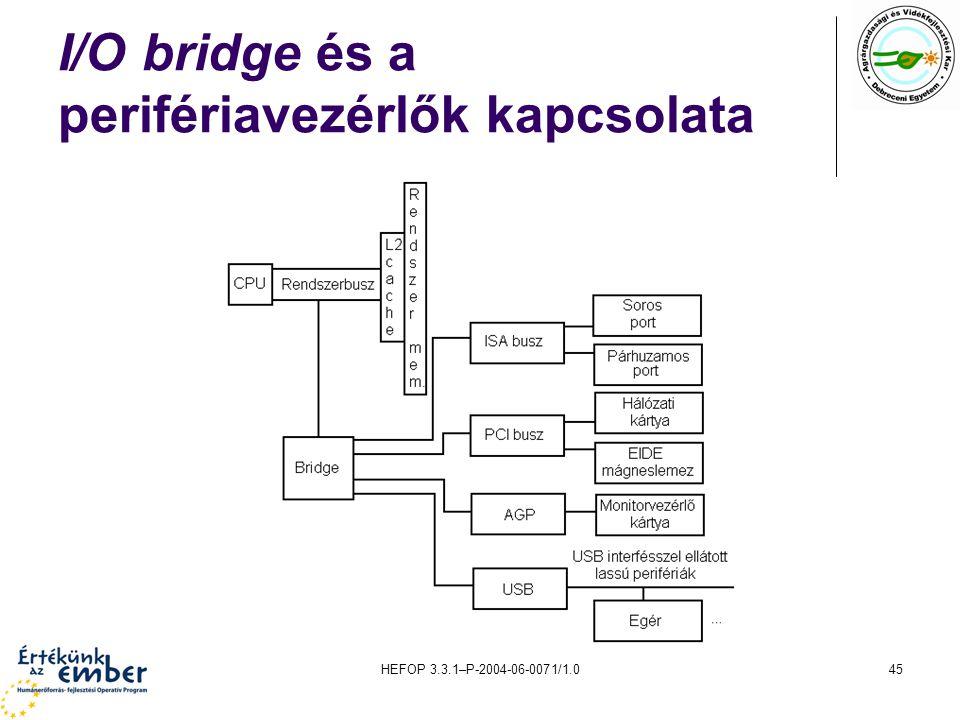 HEFOP 3.3.1–P-2004-06-0071/1.045 I/O bridge és a perifériavezérlők kapcsolata