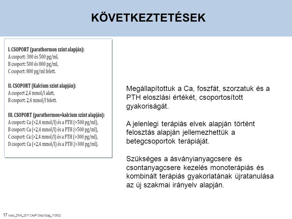 17 kissi_DNN_2011 CAxP Orsz.Vizsg_110602 KÖVETKEZTETÉSEK Megállapítottuk a Ca, foszfát, szorzatuk és a PTH eloszlási értékét, csoportosított gyakoriságát.