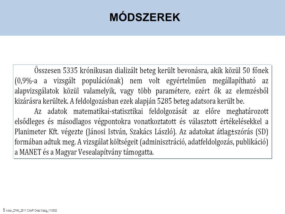 16 kissi_DNN_2011 CAxP Orsz.Vizsg_110602 EREDMÉNYEK GYÓGYSZERES TERÁPIA