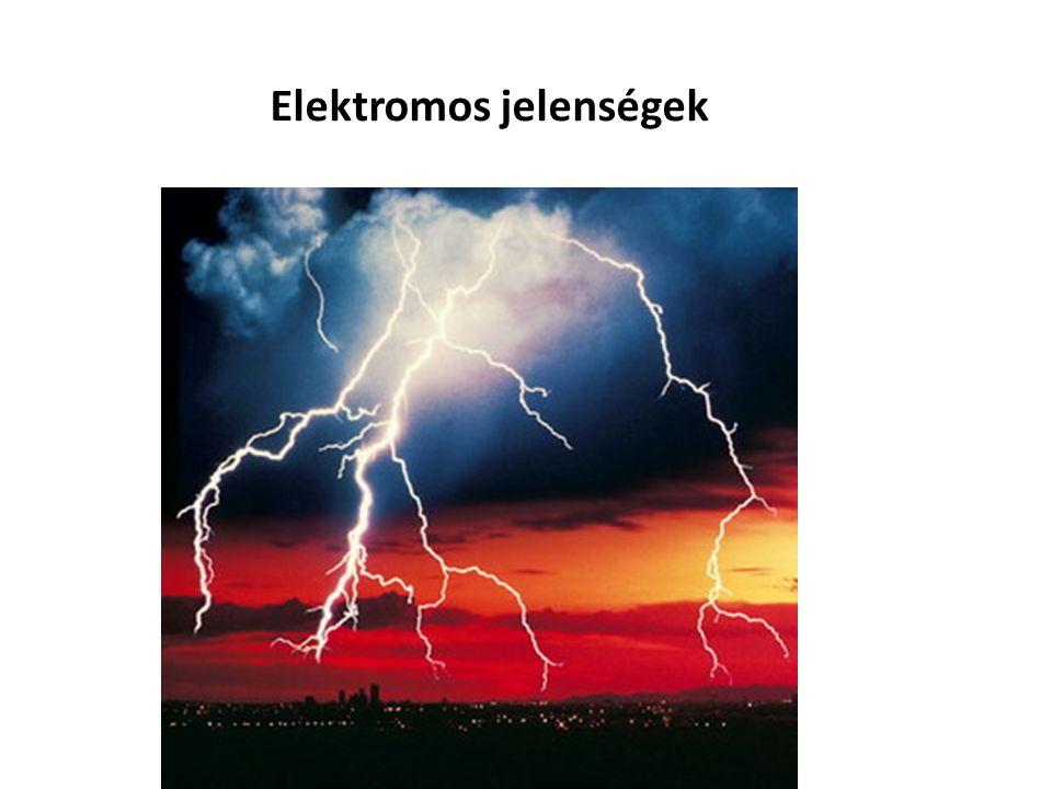 2 féle elektromos állapot létezik Pozitív + Negatív -