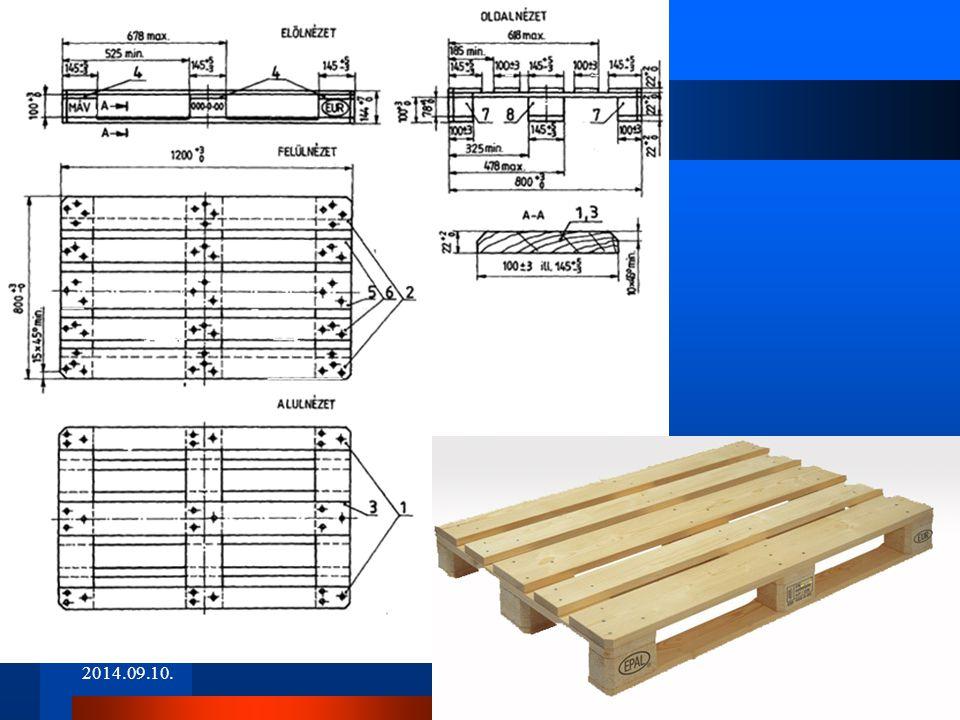 b)Konténer (Szállítótartály)  védi az árut (időjárás, sérülés, lopás)  kevesebb szállító és rakodógép segítségével ugyanannyi mozgatott anyag ISO konténer - össztömeg: 20 tonna - 10, 20, 40lábas kivitel, szabványosított méretek - 6 db egymásra rakható - Rakodólappal nem túl gazdaságos térkihasználás Kiskonténer - Élelmiszer kereskedelemben - MÁV - Légi 2014.09.10.28