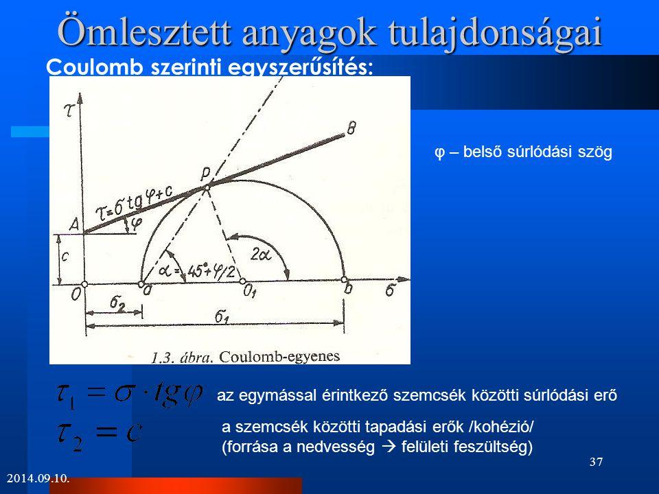 Ömlesztett anyagok tulajdonságai 2014.09.10. Coulomb szerinti egyszerűsítés: az egymással érintkező szemcsék közötti súrlódási erő a szemcsék közötti