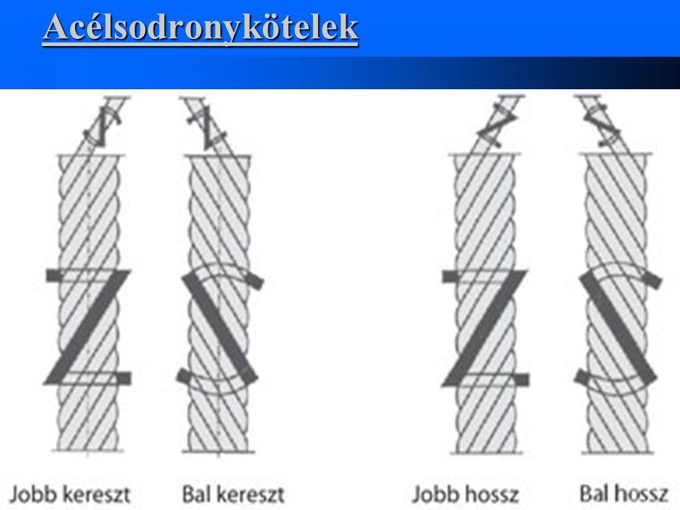 Acélsodronykötelek 1.Hagyományos szerkezetű kötél: az elemi szálak átmérője azonos.