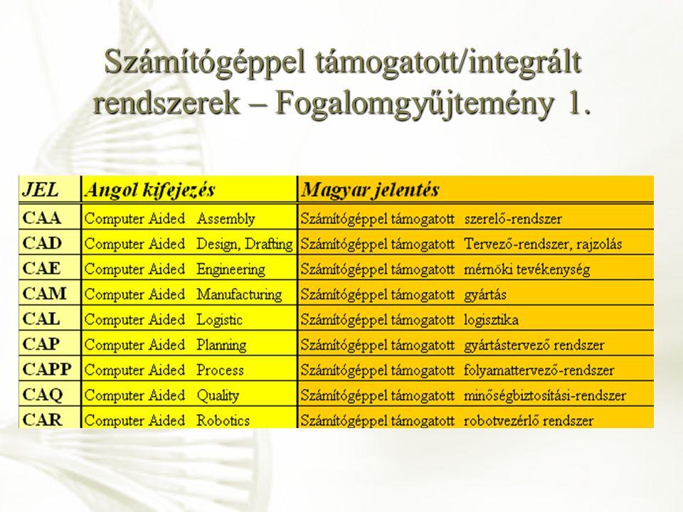 Számítógéppel támogatott/integrált rendszerek – Fogalomgyűjtemény 1.