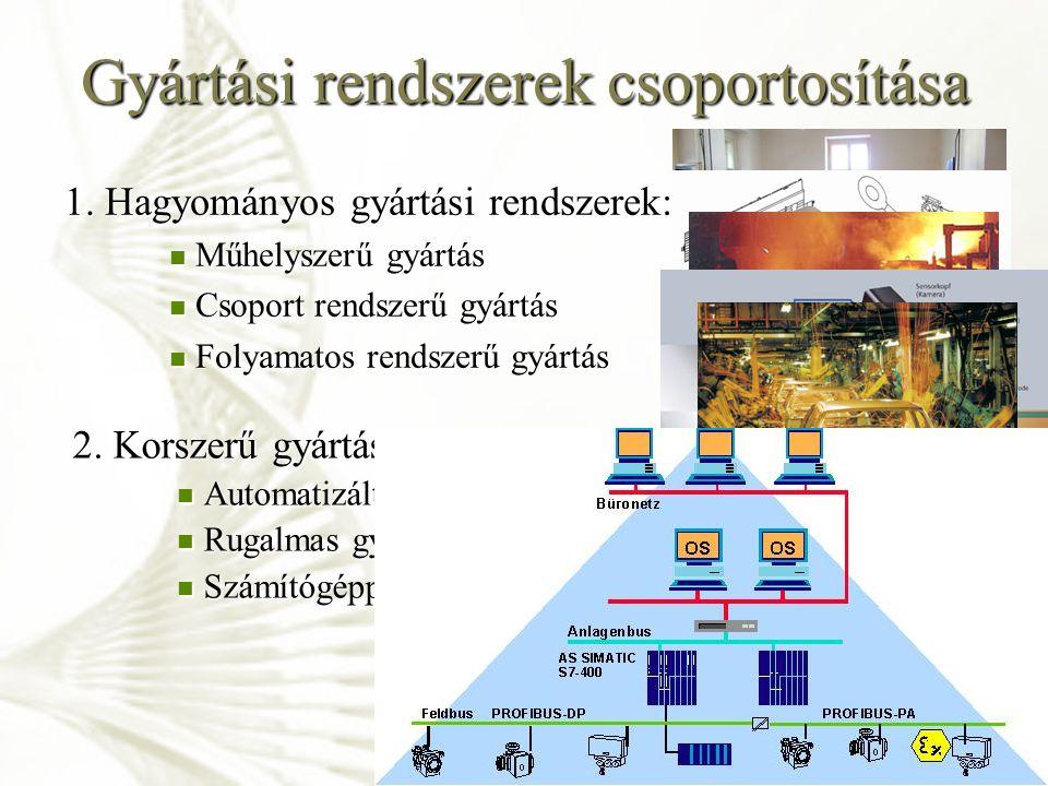 Gyártási rendszerek csoportosítása 1.